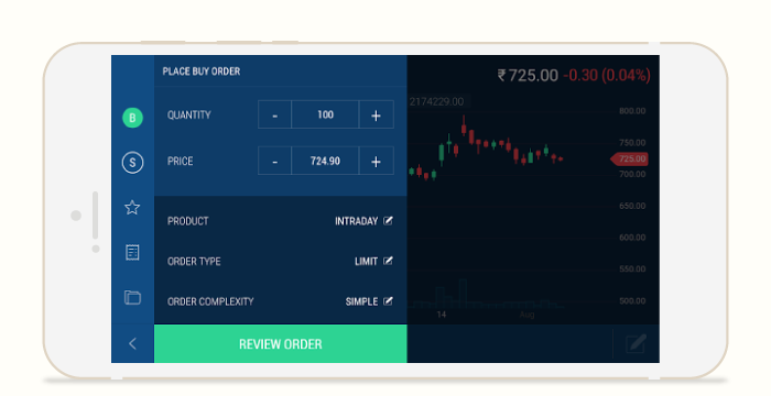 Place orders while you Trade From Charts with Upstox Pro mobile