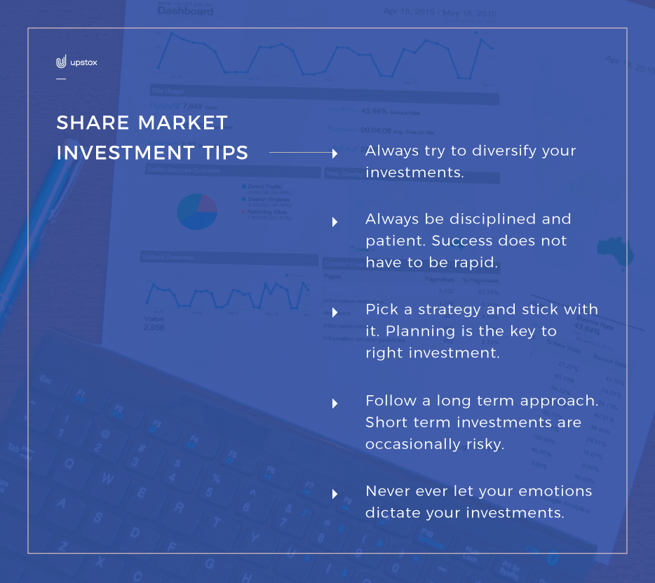 Share market investment plan sanba ii investment company qia