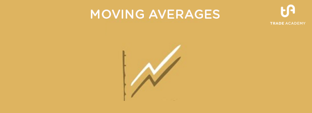 what are moving averages tradeacademy